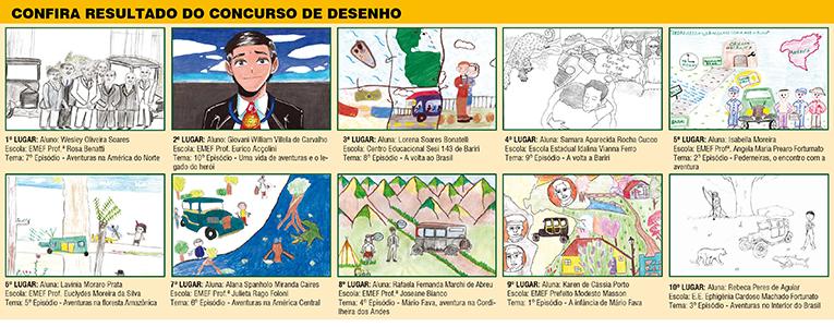 Museu Mário Fava: Aluno da Rosa Benatti é vencedor do concurso de desenho