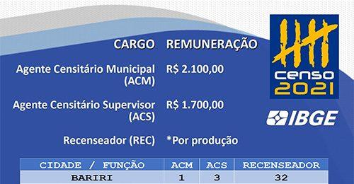 Bariri tem 36 vagas para censo do IBGE