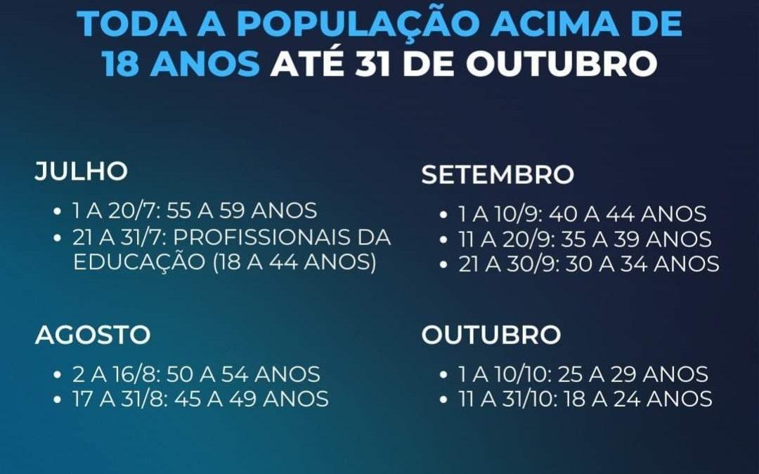 Estado de SP garante vacinação de toda sua população até 31 de outubro
